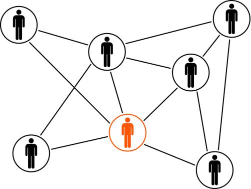 Develop an Appropriate Link Strategy - search engine optimization edmonton
