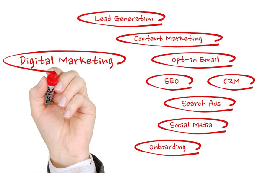 The Importance of Investing in Digital Marketing Efforts for SMEs