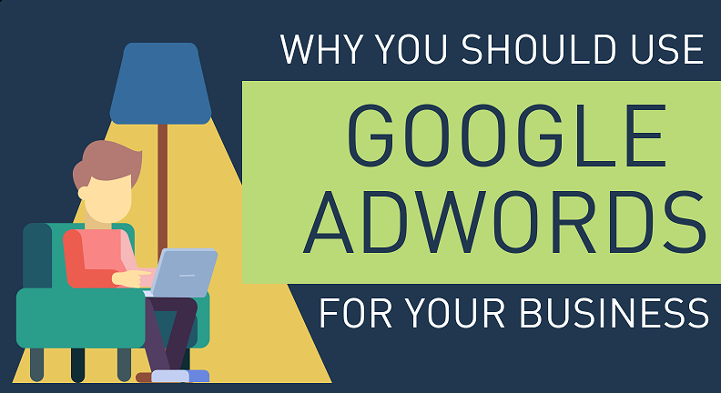 Why You Should Use Google Adwords For Your Business