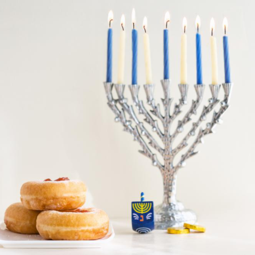 Readying Your Google AdWords Campaign For Hanukkah!